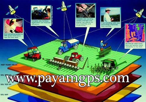 مزایای استفاده از جی پی اس در مزرعه