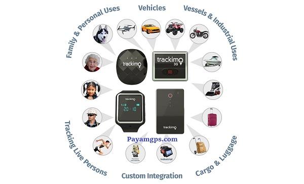 مزایای بکارگیری انواع ردیاب GPS در تجارت